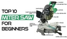 Best Miter Saw For Beginners in 2020 with Buying Guide.
